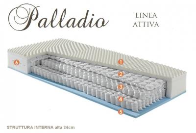 ΣΤΡΩΜΑ P.S. MEMORY PALLADIO